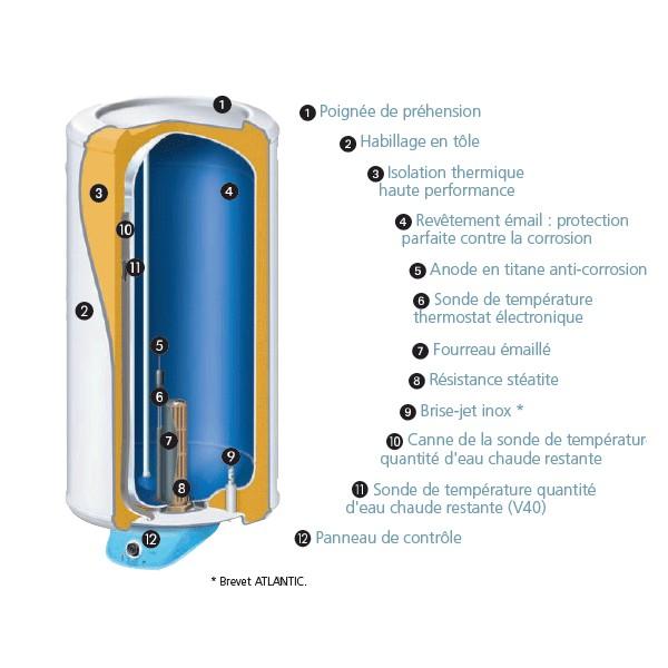 D pannage chauffe eau 7 7 lyon 24 24 depannage lectrique l - Depannage chauffe eau electrique ...